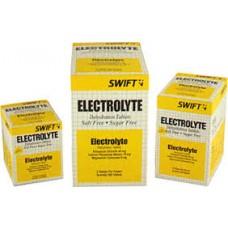Electrolyte Dehydration Tabs 2/Envelope - 125 Envelopes/BX